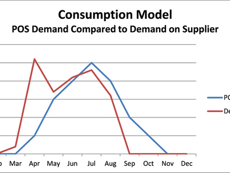 "The Consumption Model – How to develop a demand plan for your ""Big Box"" Customer"