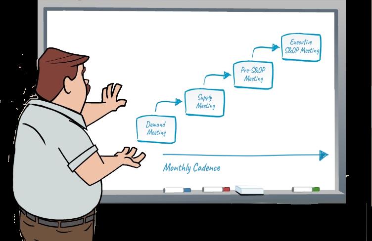 A cartoon man presents the S&OP meeting schedule: Demand Meeting, Supply Meeting, Pre-S&OP Meeting, Executive S&OP Meeting
