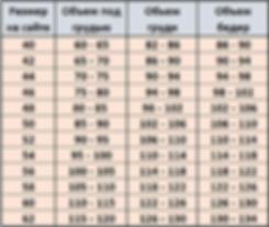 таблица размеров купальников интернет магазин купальников в сочи адлер москва