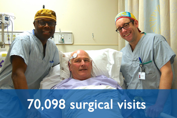 Patients go home sooner and recover faster thanks to newly-launched surgical programs.