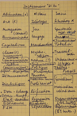 Notes for Situationist Dictionary