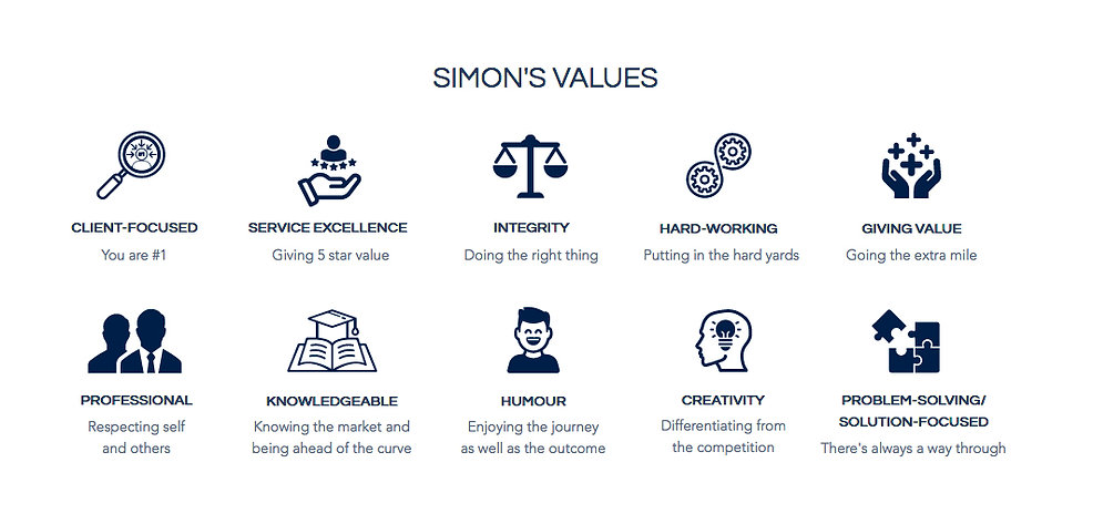 Values with icons_01.jpg