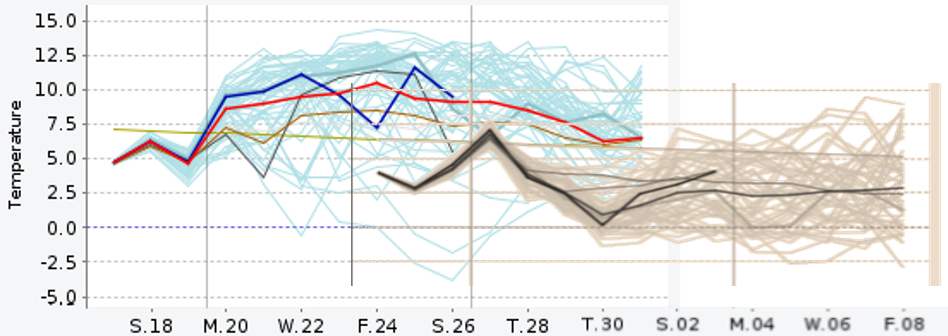 EC ENS Forecast from 17th Nov (black lines is forecast a week later)