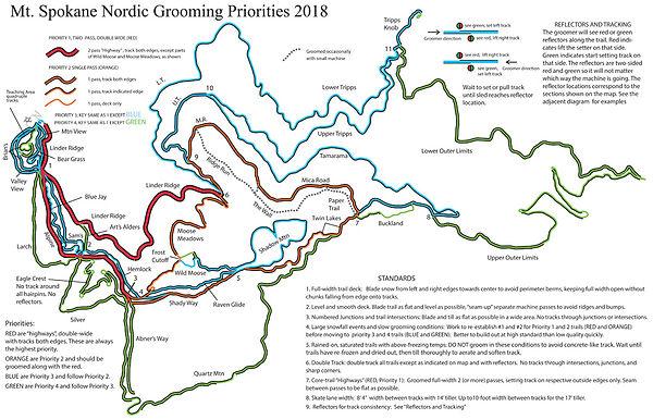 Grooming priority 2018-web.jpg