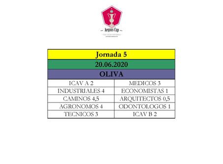 RESULTADOS 5ª JORNADA VII AEQUUS RYDER CUP CCPP EN OLIVA