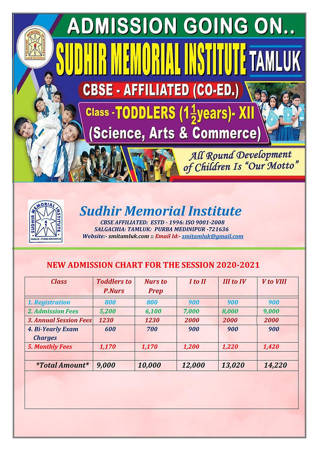 2. SMI Colorful New Admission FEE CHART