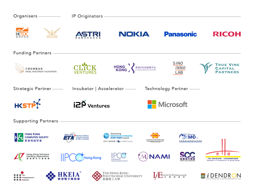 IPHatchHK2020 Partner (11)