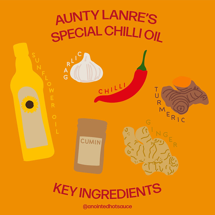 Chilli Oil Key Ingredients.jpg