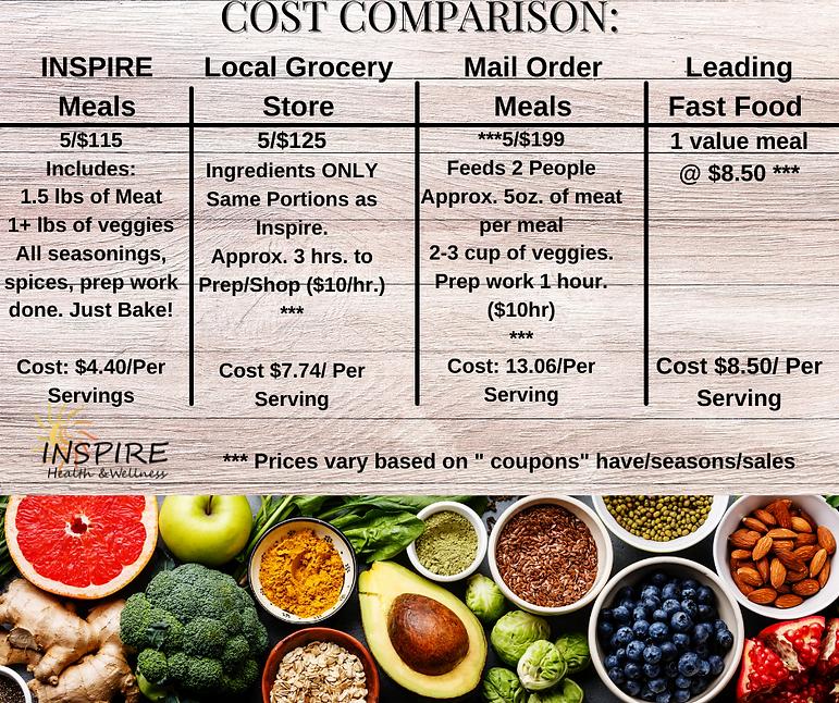 COST COMPARISON.png