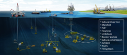 subsea_infrastructure.png