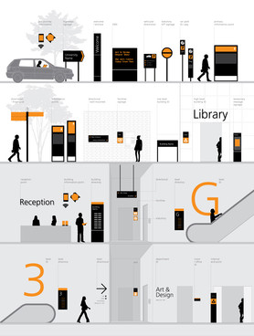 Campus-Wayfinding-Strategy-Toolkit-2014_
