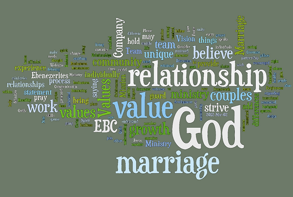 MC_Values-WordCloudWithBackground.png