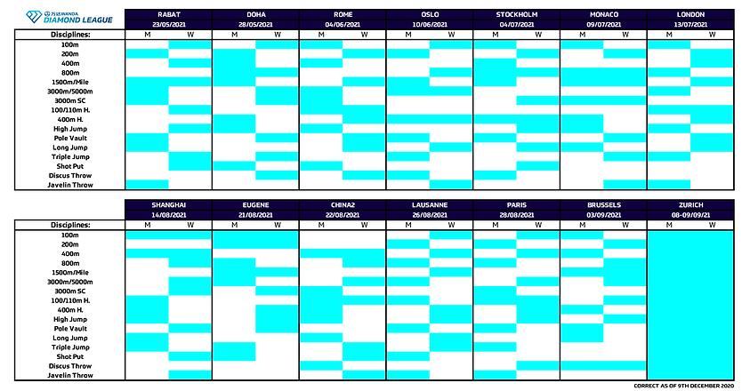 WDL-2021-allocation-of-disciplines-09122
