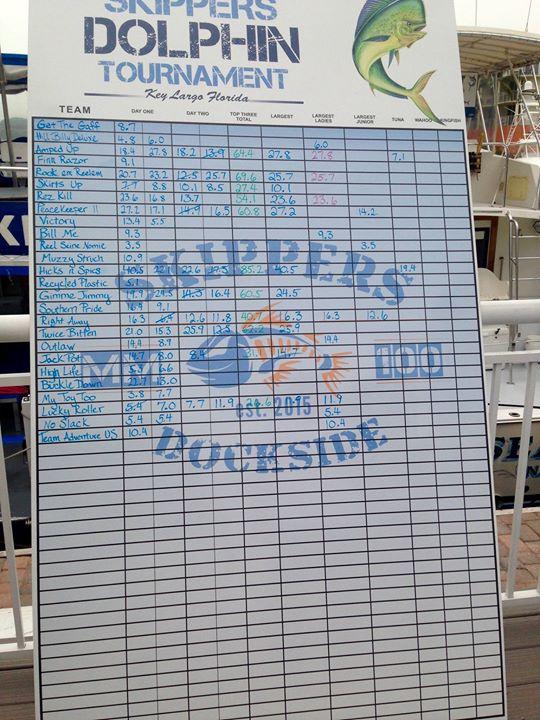 #madetheboard_#skiperstournament2016_#lightworkersmill_#teamHookdLīf_#futureskipperstourney2017_Jenn