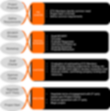 ETC Chart.png