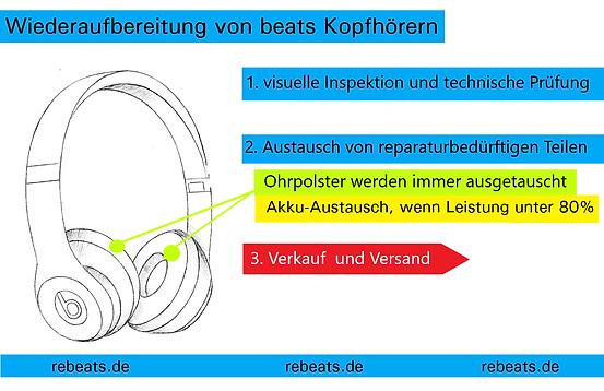 rebeats.de ..Wiederaufbereitung FOTO  20