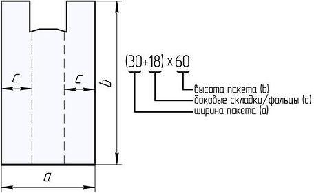 Определение размера пакета.jpg