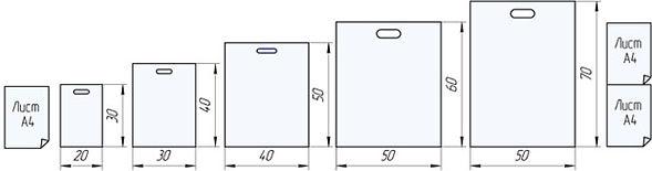 Стандартные размеры пакетов с вырубной р