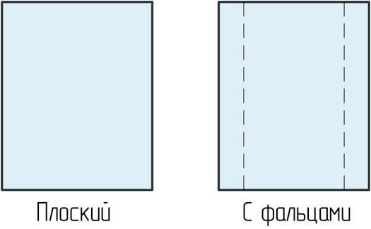 Типы пакетов для шин.jpg
