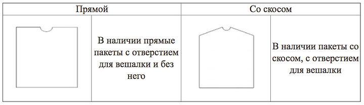 пакет ровный и скос.jpg