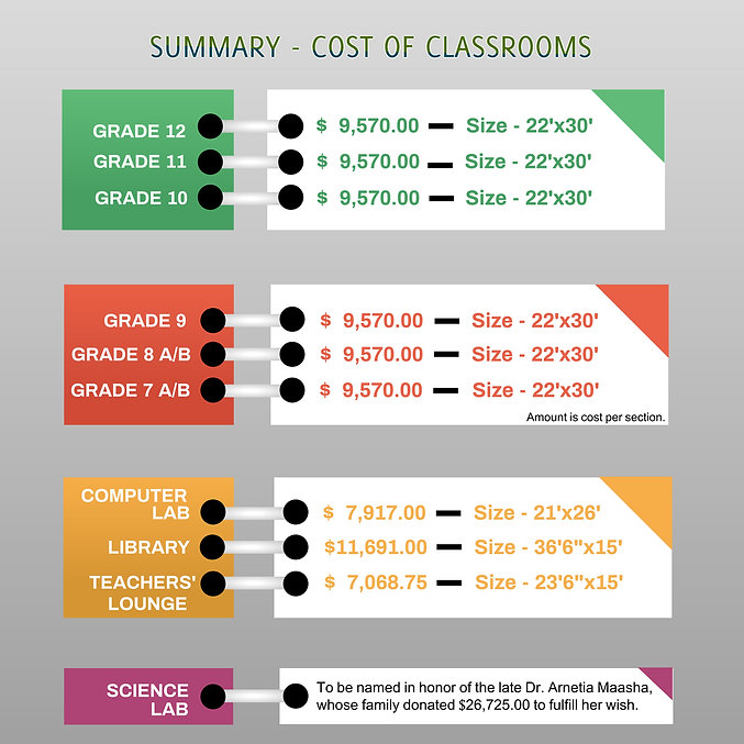 Cost of Classrooms 12-7-2020.jpg
