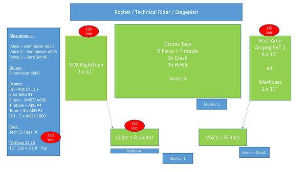ROCHEL_techrider_stageplan.jpg