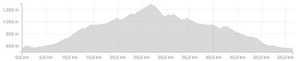 elevation map.jpg