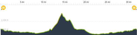 elevation map.png