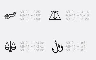 Abyss Dive Chart.jpg