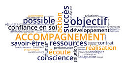 Le vocabulaire du coach isabelle Chatain