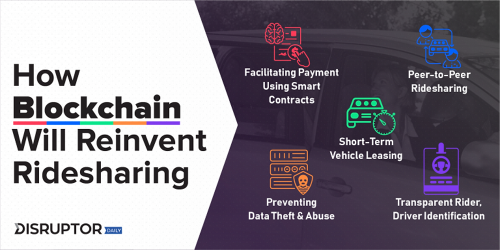 Ride Sharing on Blockchain