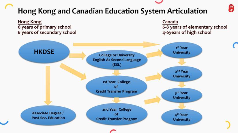 Education Talk 2021(V2)_page-0012.jpg