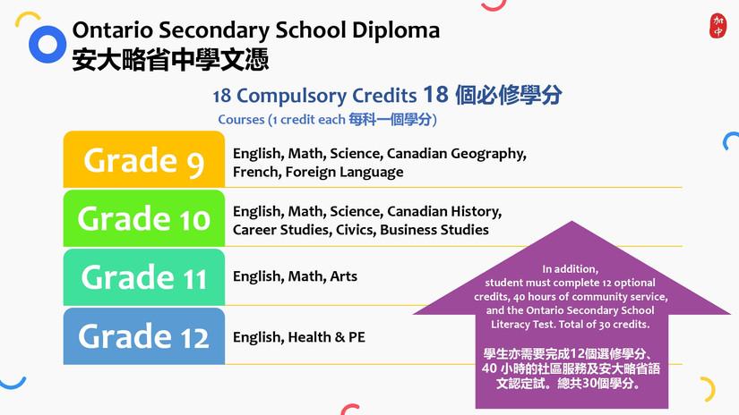 Education Talk 2021(V2)_page-0015.jpg