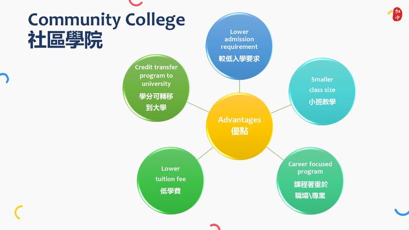 Education Talk 2021(V2)_page-0030.jpg
