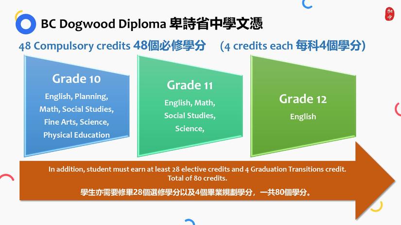 Education Talk 2021(V2)_page-0016.jpg
