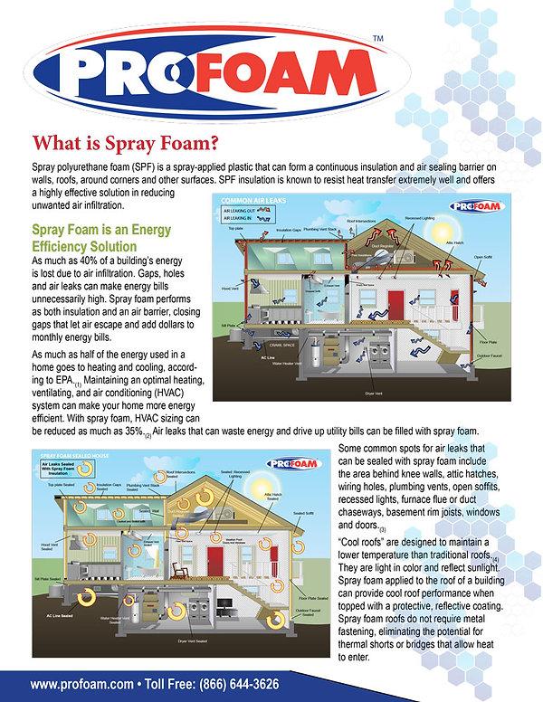What-is-SprayFoam.jpg