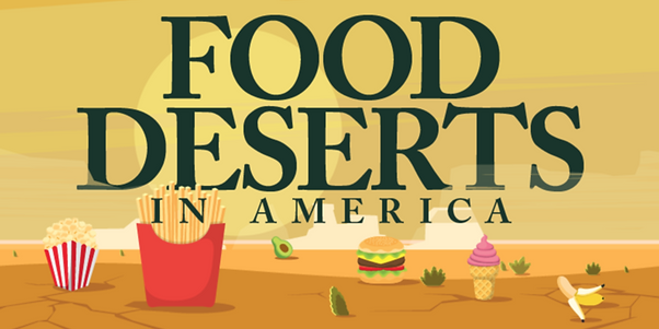 food deserts in ameica pic.png