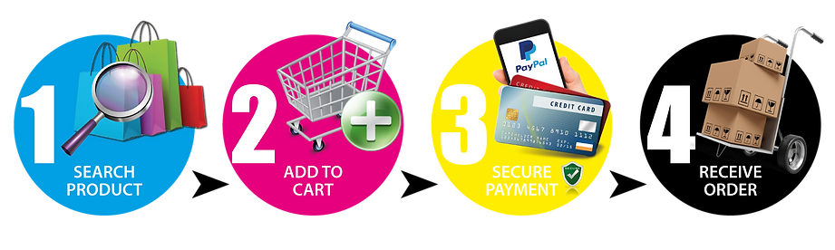 Online Shopping 1-2-3-4 (artwork)-01.png