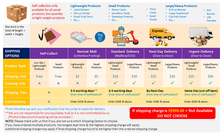 Shipping Options (by products) 2021.png