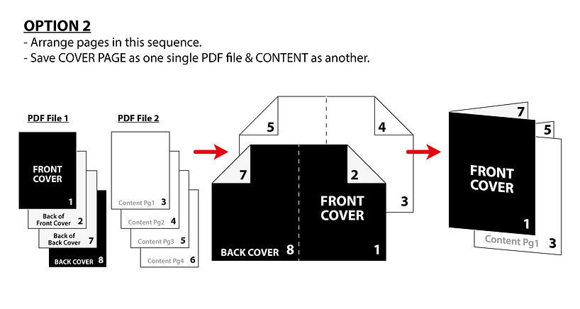 PDF layout for Booklet Print-02.png