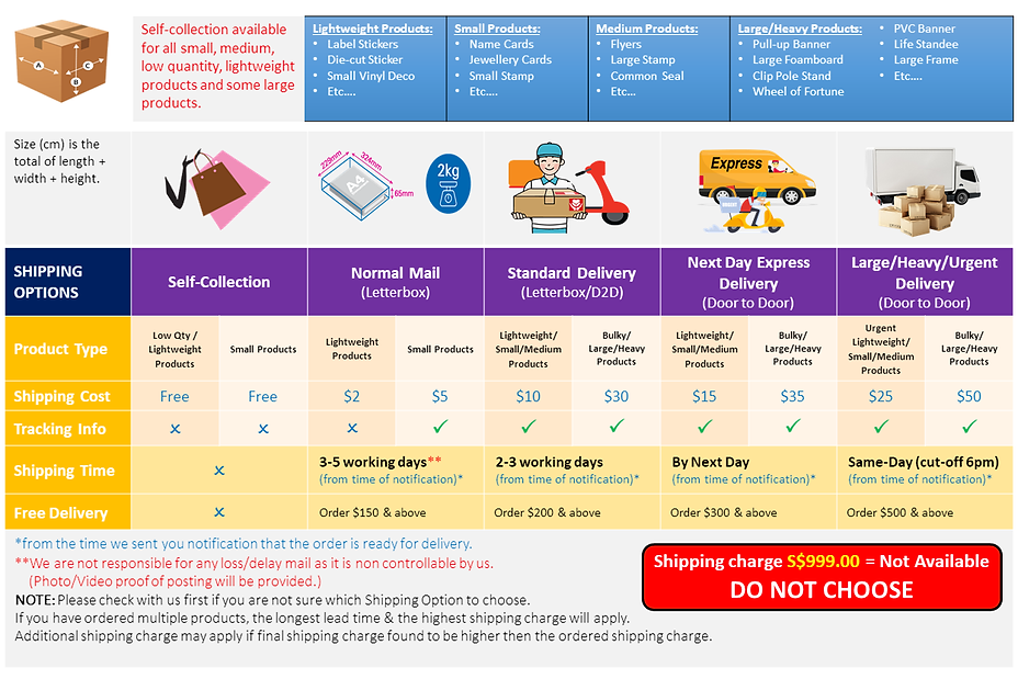 Shipping Options (by products 2021).png