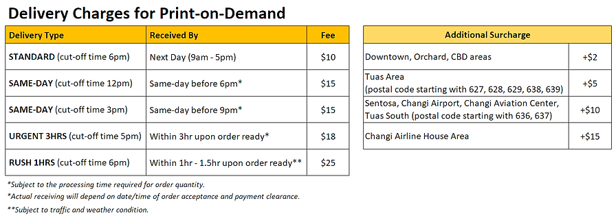Delivery Charges for POD.png