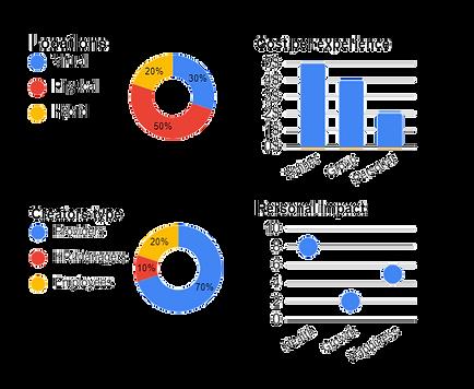 Sport Chart.png