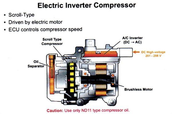 Do not use the wrong type of air con compressor oil for for Can i use motor oil in my air compressor