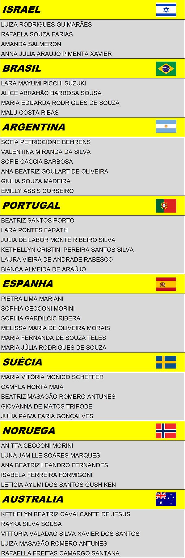 Hebraica Lista das equipes feminino .png
