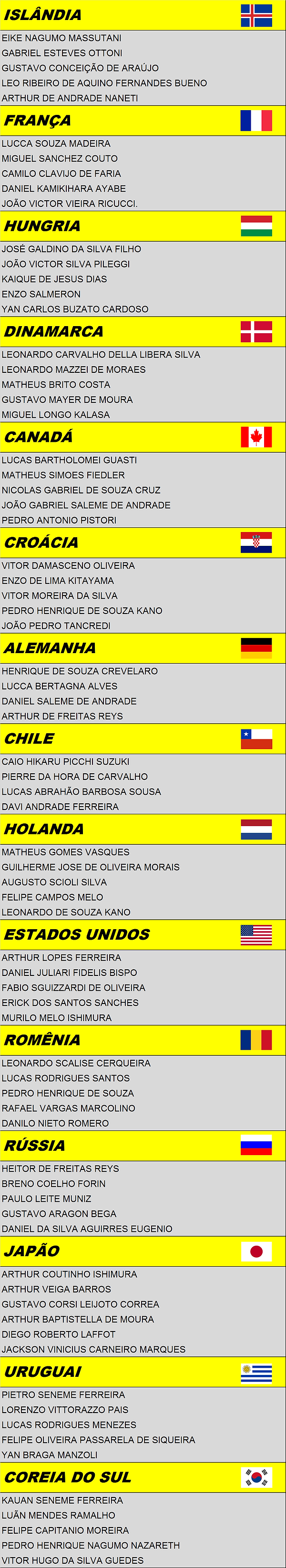 Hebraica Lista das equipes masculino.png