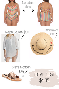 cost comparison of summer outfit items for all body types