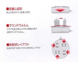 Various functions 1!
