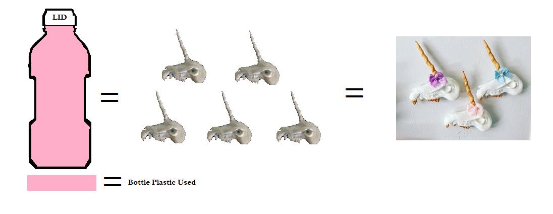 Unicorn Skulls - Little 2.png