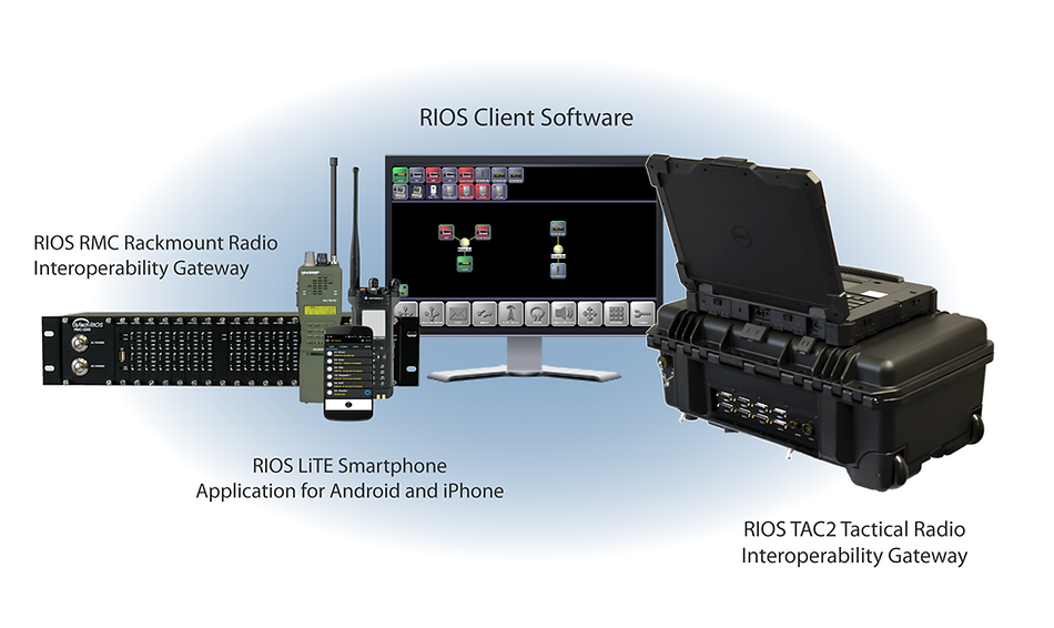 RIOS Radio Interoperability Systems and